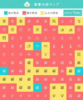 Yieto家事分担マップ(現状)